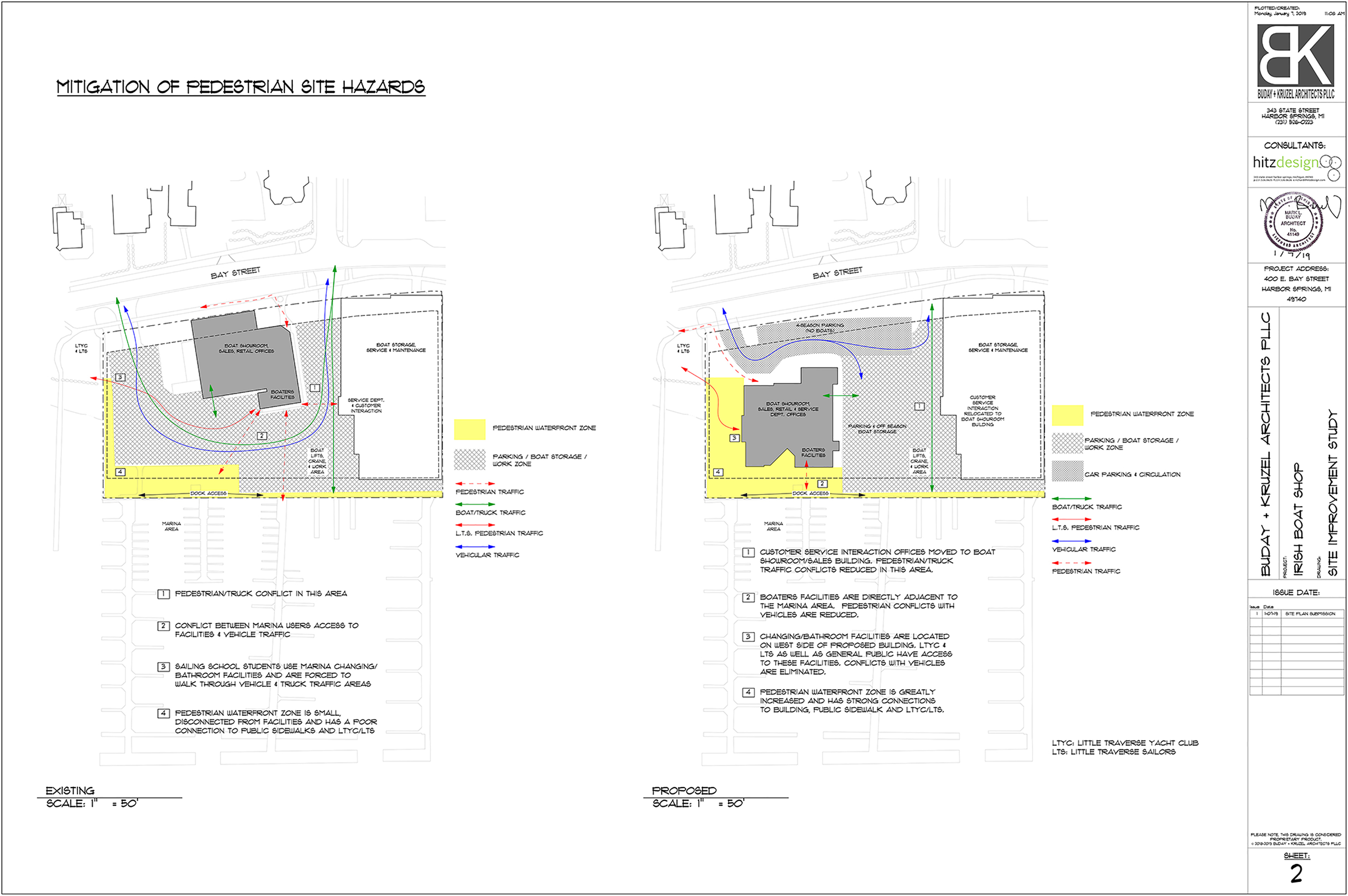 Irish Boat Shop | Site Plan Submission